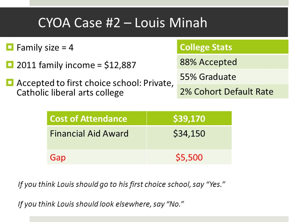 CYOA Case #2 – Louis Minah Family size = 4 2011 family income = $12,887 Accepted to first choice school: Private, Catholic liberal arts college Cost of Attendance$39,170 Financial Aid Award$34,150 Gap$5,500 College Stats 88% Accepted 55% Graduate 2% Cohort Default Rate If you think Louis should go to his first choice school, say Yes.