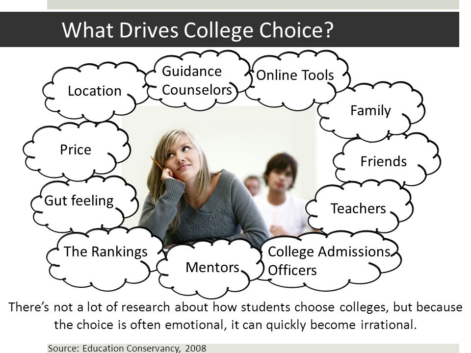 What Drives College Choice.