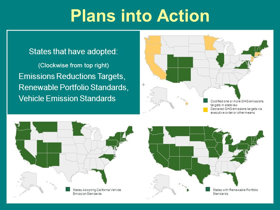 Plans into Action States that have adopted: (Clockwise from top right) Emissions Reductions Targets, Renewable Portfolio Standards, Vehicle Emission Standards Codified one or more GHG emissions targets in state law Declared GHG emissions targets via executive order or other means States with Renewable Portfolio Standards States Adopting California Vehicle Emission Standards