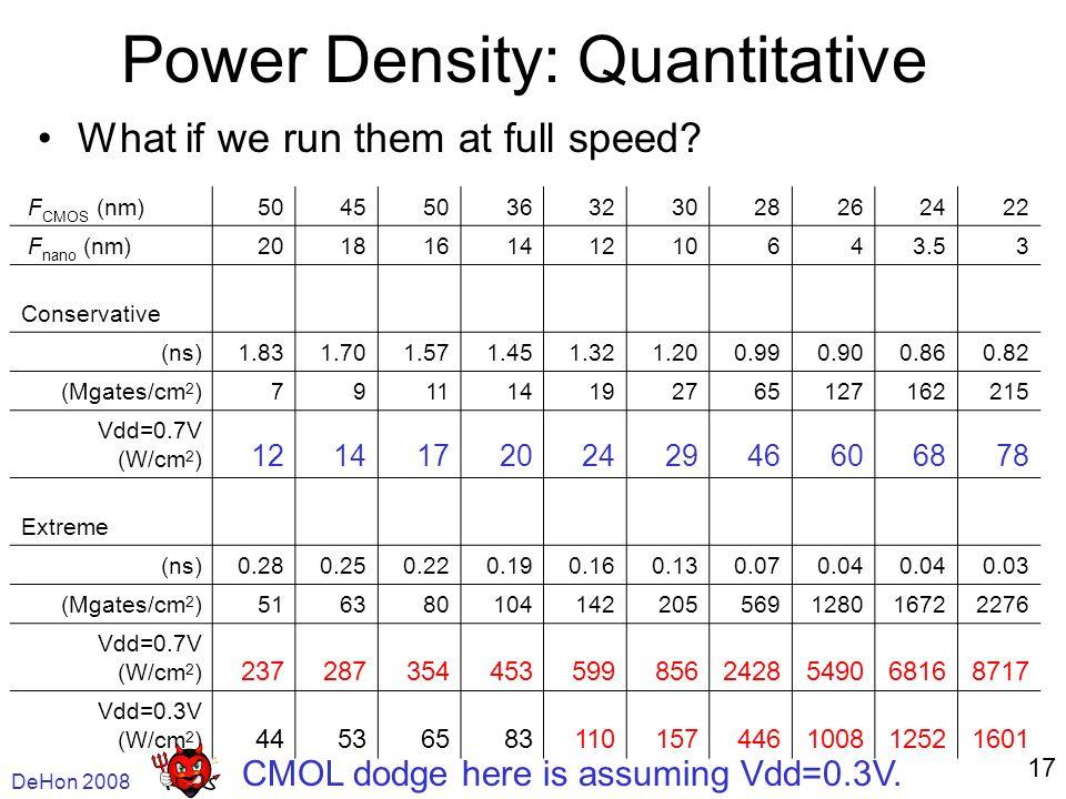 DeHon 2008 17 Power Density: Quantitative F CMOS (nm)50455036323028262422 F nano (nm)201816141210643.53 Conservative (ns)1.831.701.571.451.321.200.990