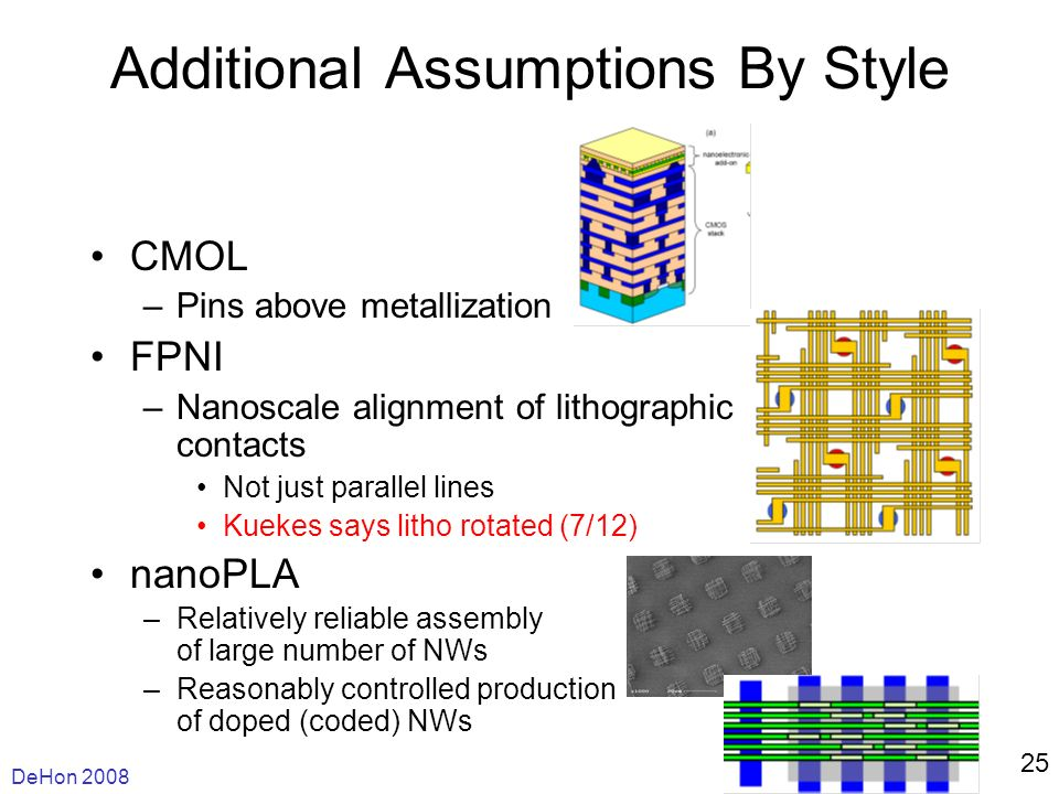 DeHon Additional Assumptions By Style CMOL –Pins above metallization FPNI –Nanoscale alignment of lithographic contacts Not just parallel lines Kuekes says litho rotated (7/12) nanoPLA –Relatively reliable assembly of large number of NWs –Reasonably controlled production of doped (coded) NWs