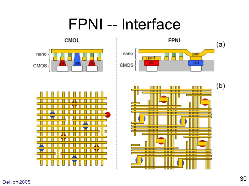 DeHon 2008 30 FPNI -- Interface