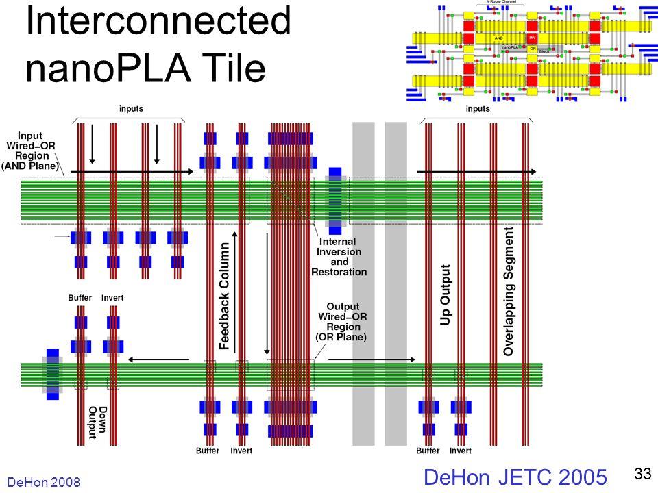 DeHon 2008 33 Interconnected nanoPLA Tile DeHon JETC 2005