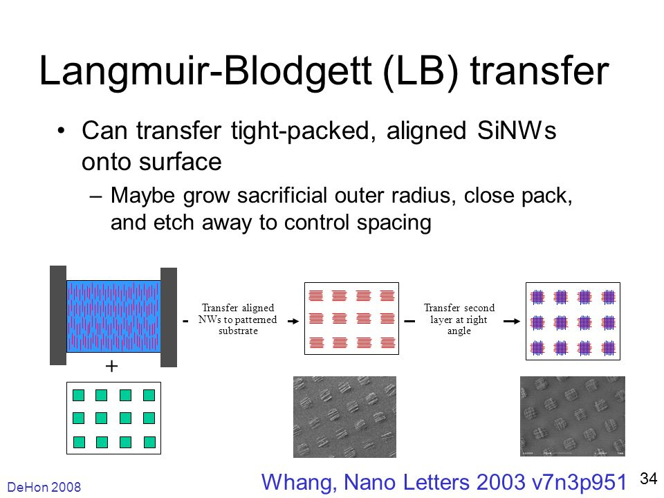 DeHon 2008 34 Langmuir-Blodgett (LB) transfer Can transfer tight-packed, aligned SiNWs onto surface –Maybe grow sacrificial outer radius, close pack, and etch away to control spacing + Transfer aligned NWs to patterned substrate Transfer second layer at right angle Whang, Nano Letters 2003 v7n3p951