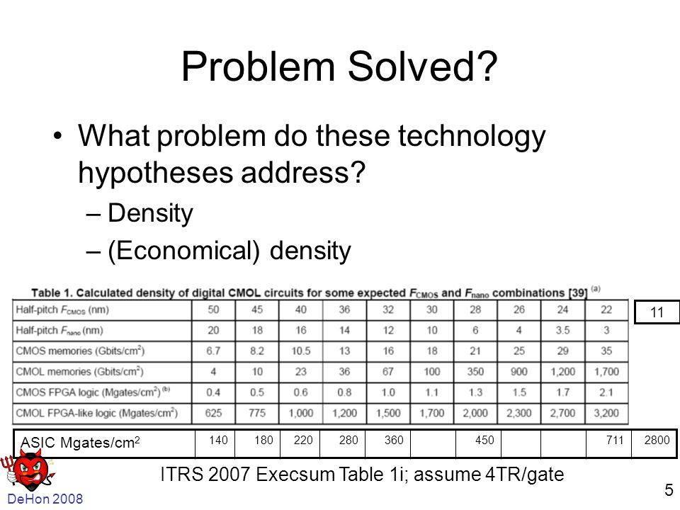 DeHon Problem Solved. What problem do these technology hypotheses address.