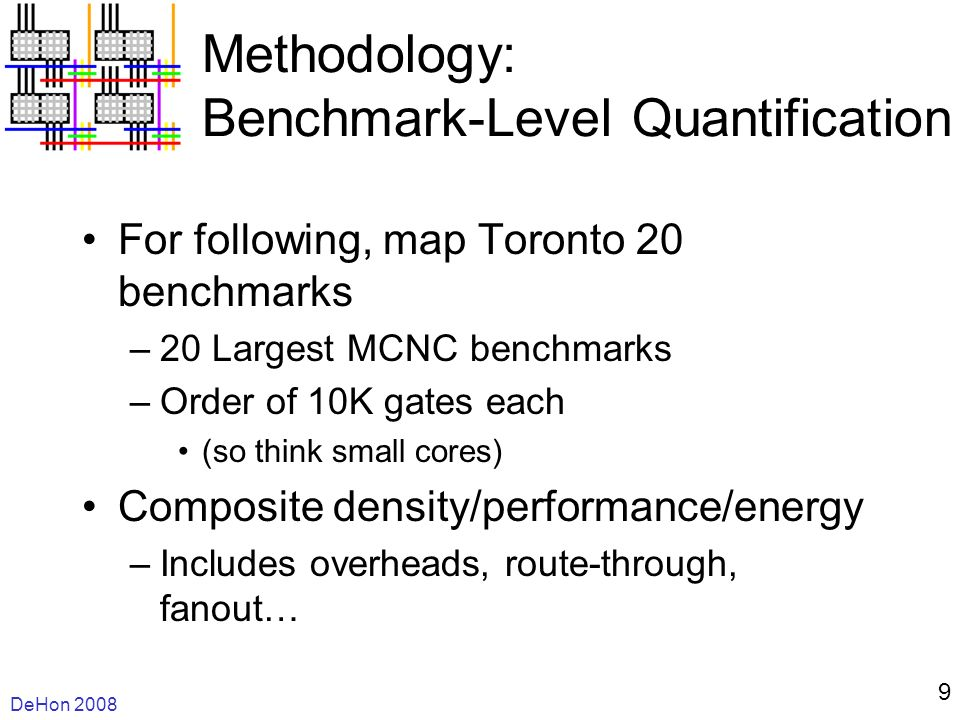 DeHon 2008 9 Methodology: Benchmark-Level Quantification For following, map Toronto 20 benchmarks –20 Largest MCNC benchmarks –Order of 10K gates each (so think small cores) Composite density/performance/energy –Includes overheads, route-through, fanout…