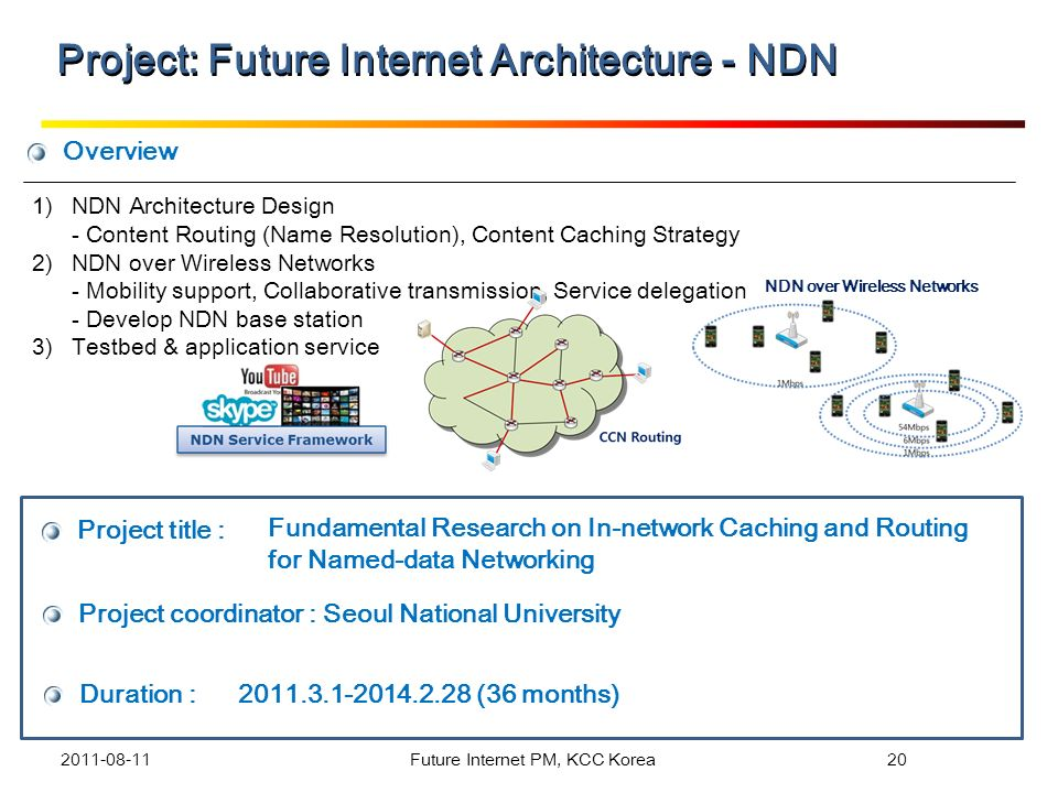 Overview Project title : Project coordinator : Seoul National University Duration : 2011.3.1-2014.2.28 (36 months) Fundamental Research on In-network