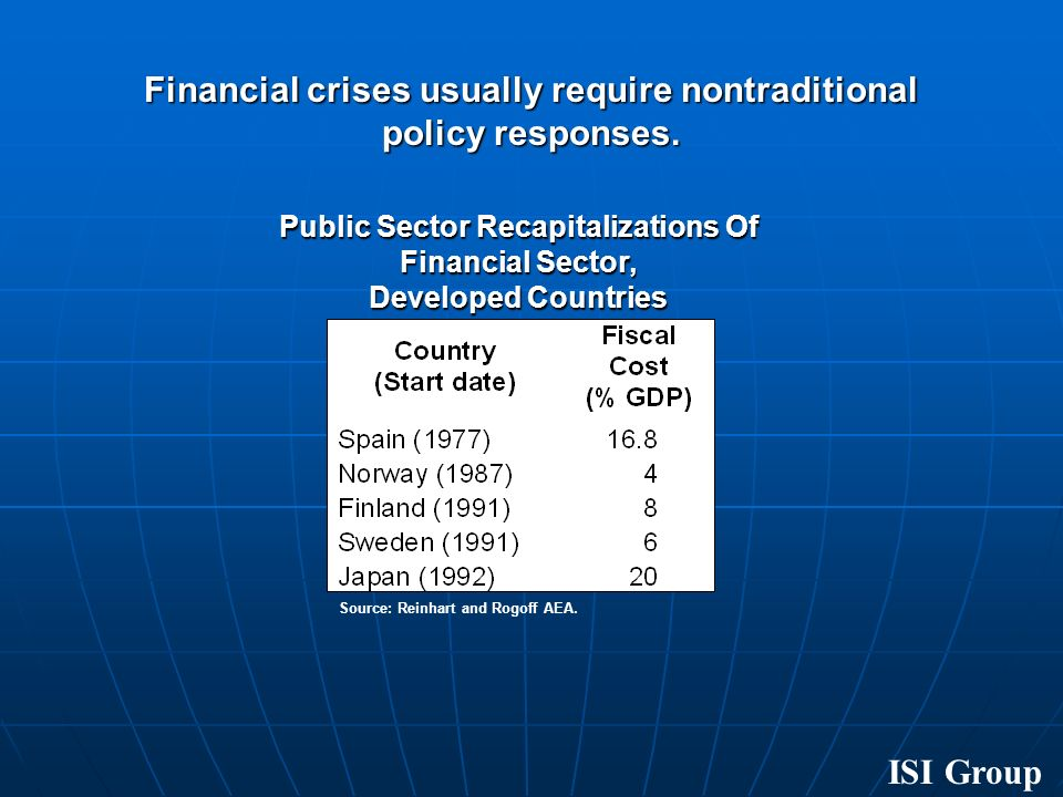 ISI Group Public Sector Recapitalizations Of Financial Sector, Developed Countries Source: Reinhart and Rogoff AEA.