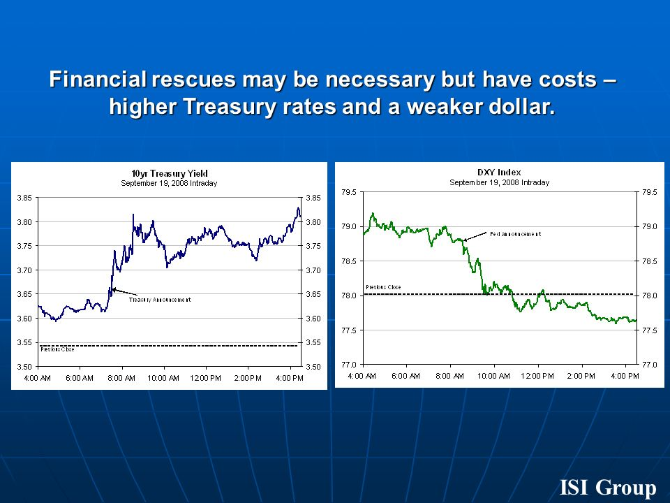 ISI Group Financial rescues may be necessary but have costs – higher Treasury rates and a weaker dollar.