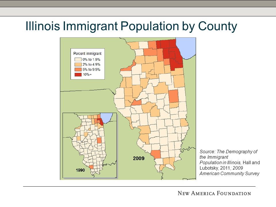 Illinois Immigrant Population by County Source: The Demography of the Immigrant Population in Illinois, Hall and Lubotsky, 2011; 2009 American Community Survey