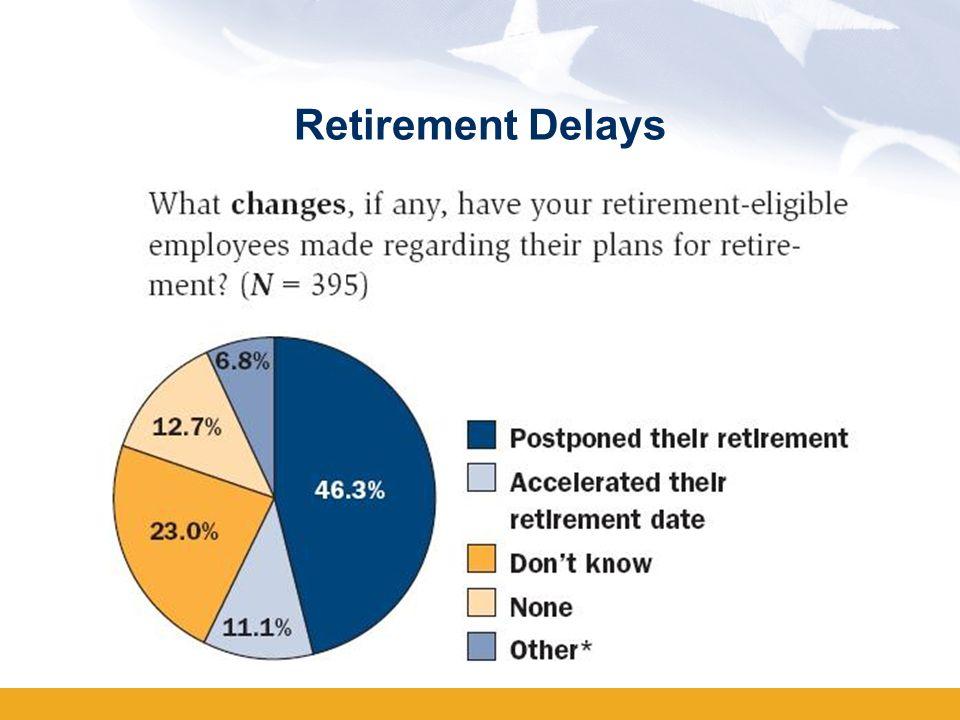 Retirement Delays