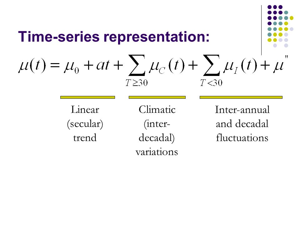 Time-series representation: Linear (secular) trend Climatic (inter- decadal) variations Inter-annual and decadal fluctuations