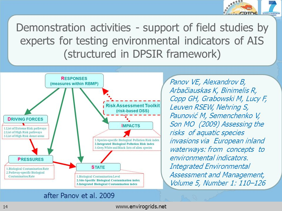 14 www.envirogrids.net Demonstration activities - support of field studies by experts for testing environmental indicators of AIS (structured in DPSIR
