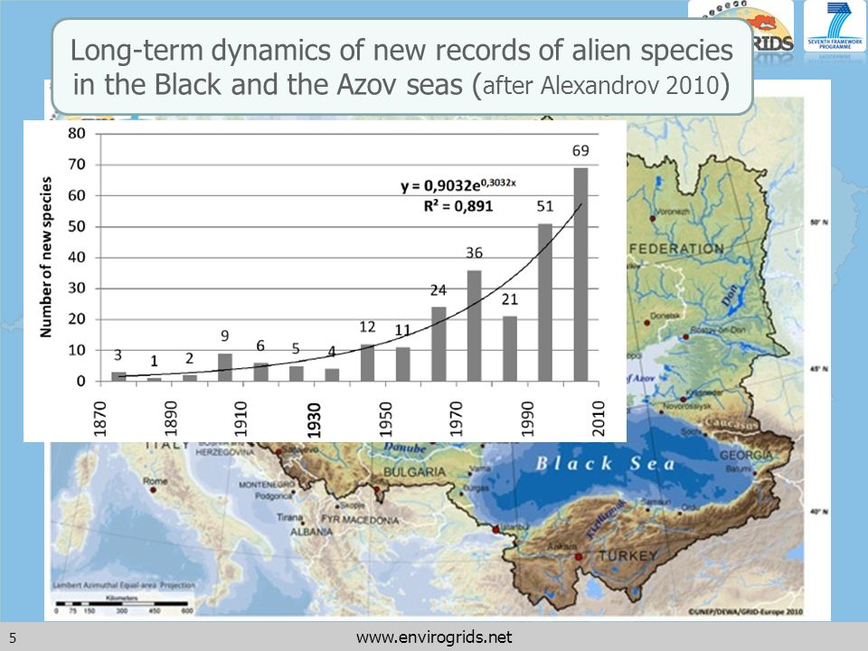 5 www.envirogrids.net Long-term dynamics of new records of alien species in the Black and the Azov seas ( after Alexandrov 2010 )