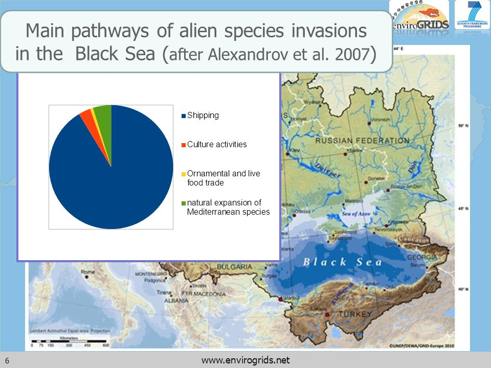 6 www.envirogrids.net Main pathways of alien species invasions in the Black Sea ( after Alexandrov et al. 2007 )