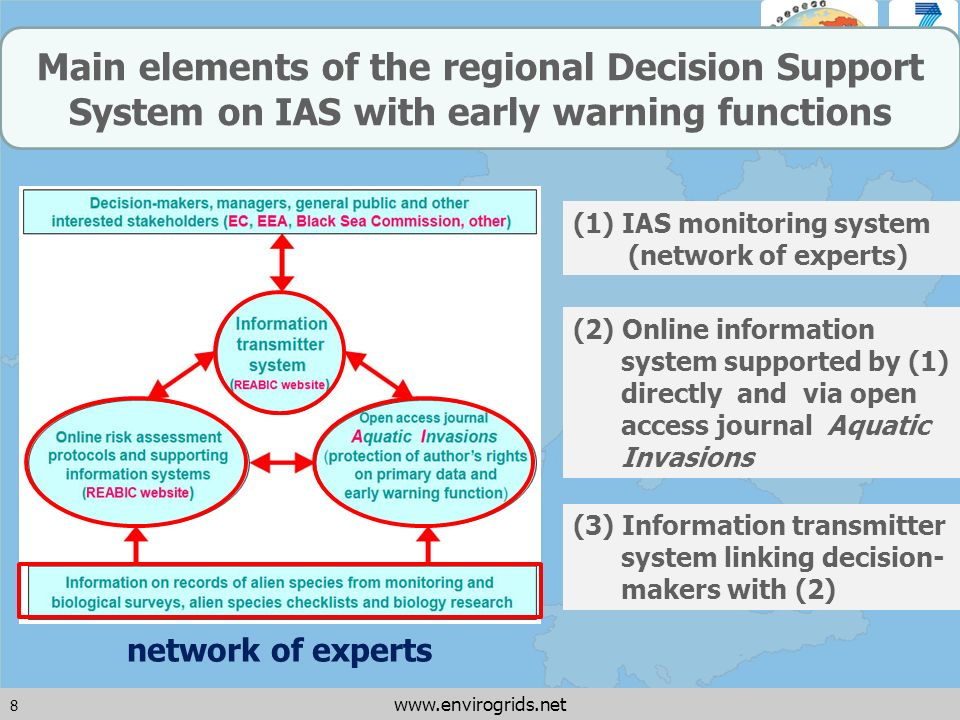 8 www.envirogrids.net Main elements of the regional Decision Support System on IAS with early warning functions (1) IAS monitoring system (network of experts) network of experts (2) Online information system supported by (1) directly and via open access journal Aquatic Invasions (3) Information transmitter system linking decision- makers with (2)