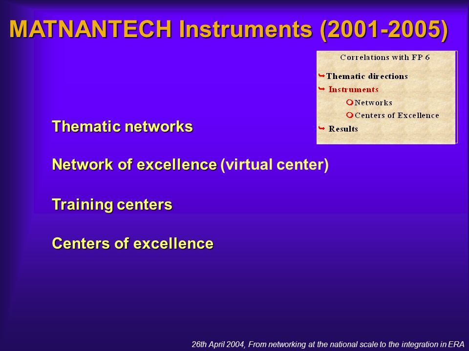 26th April 2004, From networking at the national scale to the integration in ERA MATNANTECH Instruments (2001-2005) Thematic networks Network of excellence Network of excellence (virtual center) Training centers Centers of excellence