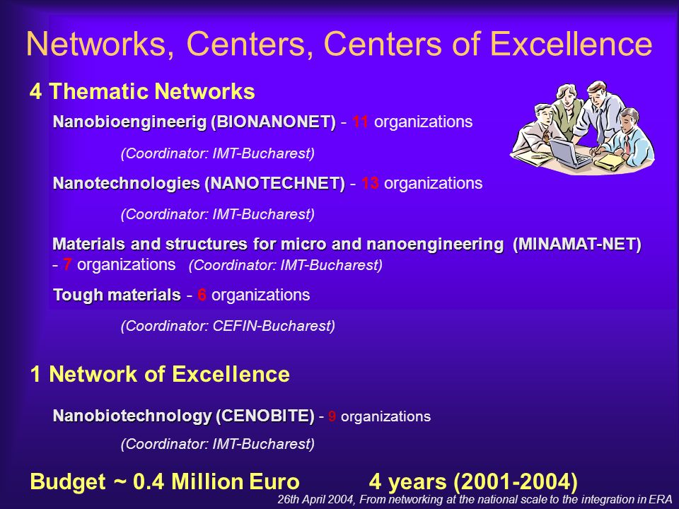 26th April 2004, From networking at the national scale to the integration in ERA Networks, Centers, Centers of Excellence 4 Thematic Networks Nanobioengineerig(BIONANONET) Nanobioengineerig (BIONANONET) - 11 organizations (Coordinator: IMT-Bucharest) Nanotechnologies(NANOTECHNET) Nanotechnologies (NANOTECHNET) - 13 organizations (Coordinator: IMT-Bucharest) Materials and structures for micro and nanoengineering(MINAMAT-NET) Materials and structures for micro and nanoengineering (MINAMAT-NET) - 7 organizations (Coordinator: IMT-Bucharest) Tough materials Tough materials - 6 organizations (Coordinator: CEFIN-Bucharest) Nanobiotechnology (CENOBITE) Nanobiotechnology (CENOBITE) - 9 organizations (Coordinator: IMT-Bucharest) 1 Network of Excellence Budget ~ 0.4 Million Euro4 years ( )