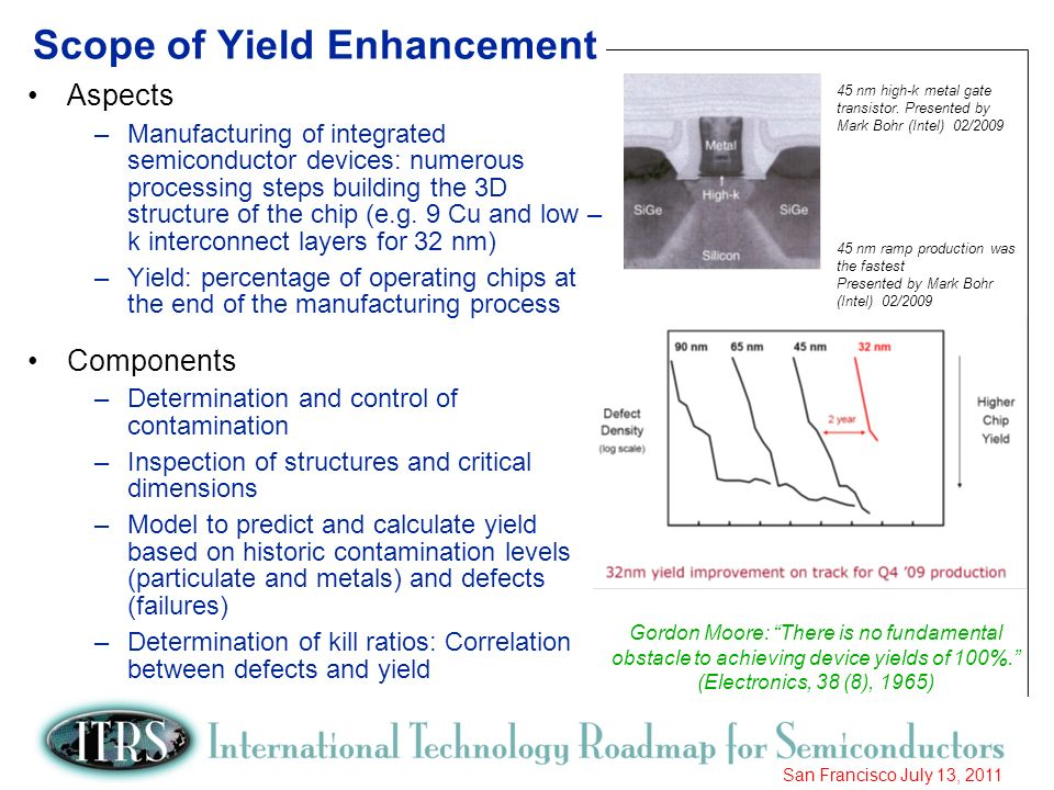 3 San Francisco July 13, 2011 Objectives of Yield Enhancement collect defect data –tools for inspection and root cause analysis –automated defect classification and filtering –inspection strategy yield management –software –objective: to correlate data and find excursions –predict yield defect data excursions –define specs –procedure for clarification process module 1 process module 2 process module k wafer 1 2 k manufacturing inspection and collection of data review, characterization, metrology defect densities defect classification