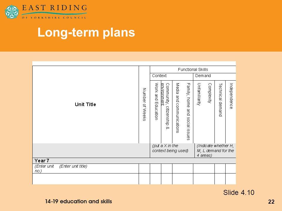 22 Long-term plans Slide 4.10