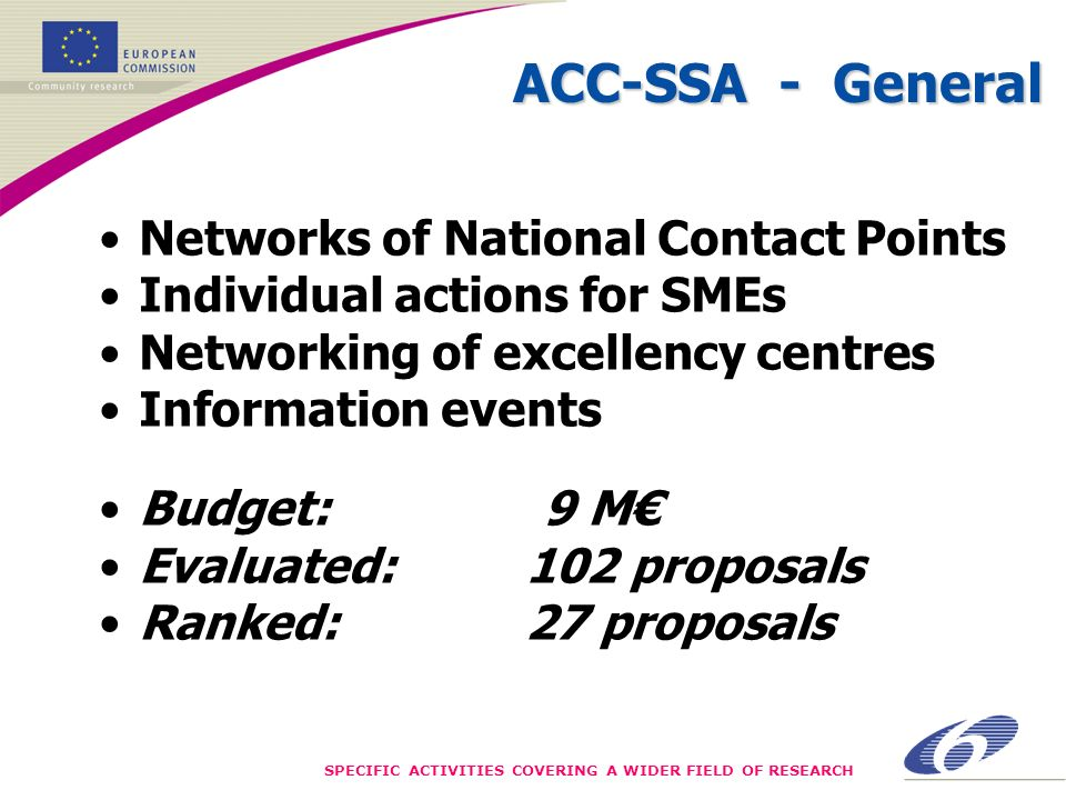 SPECIFIC ACTIVITIES COVERING A WIDER FIELD OF RESEARCH ACC-SSA - General Networks of National Contact Points Individual actions for SMEs Networking of excellency centres Information events Budget: 9 M Evaluated:102 proposals Ranked: 27 proposals