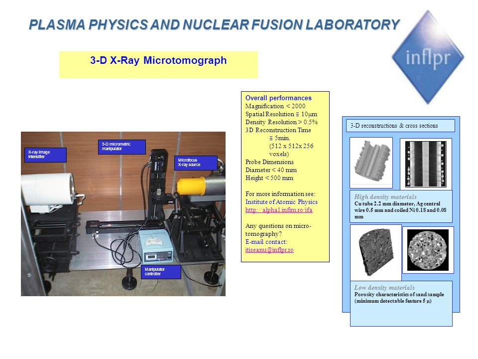 Plasma assisted thermo chemical plant PLASMA PHYSICS AND NUCLEAR FUSION LABORATORY PLASMA PHYSICS AND NUCLEAR FUSION LABORATORY