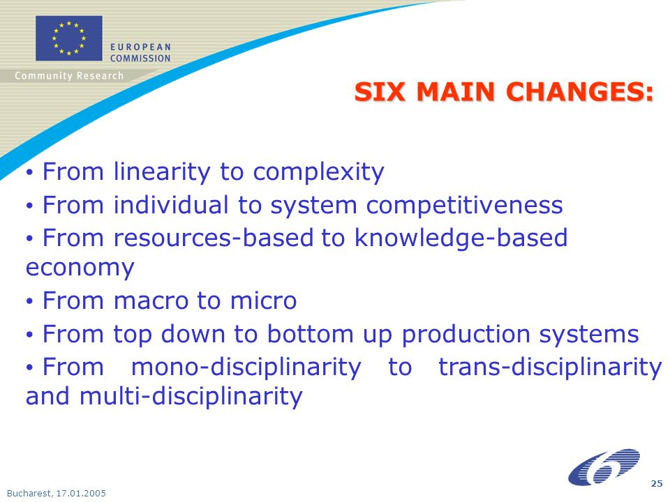 Bucharest, SIX MAIN CHANGES: From linearity to complexity From individual to system competitiveness From resources-based to knowledge-based economy From macro to micro From top down to bottom up production systems From mono-disciplinarity to trans-disciplinarity and multi-disciplinarity