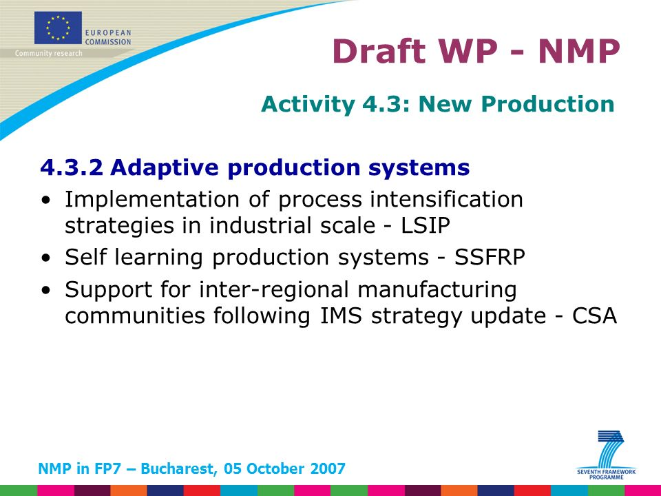 NMP in FP7 – Bucharest, 05 October 2007 Activity 4.3: New Production 4.3.2 Adaptive production systems Implementation of process intensification strat