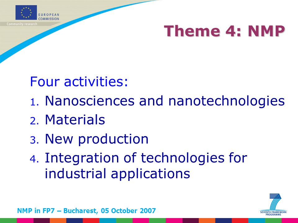 NMP in FP7 – Bucharest, 05 October 2007 Four activities: 1. Nanosciences and nanotechnologies 2. Materials 3. New production 4. Integration of technol