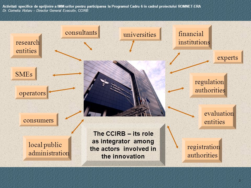 3 research entities consultants universities financial institutions experts regulation authorities evaluation entities registration authorities SMEs operators consumers local public administration The CCIRB – its role as integrator among the actors involved in the innovation Activitati specifice de sprijinire a IMM-urilor pentru participarea la Programul Cadru 6 in cadrul proiectului ROMNET-ERA Dr.