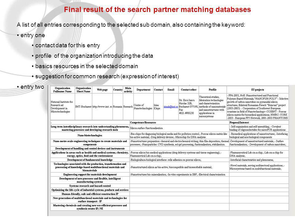 Final result of the search partner matching databases A list of all entries corresponding to the selected sub domain, also containing the keyword: entry one contact data for this entry profile of the organization introducing the data basics resources in the selected domain suggestion for common research (expression of interest) entry two