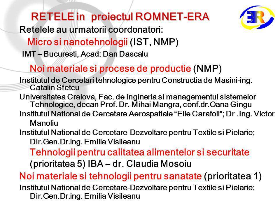 RETELE in proiectul ROMNET-ERA Retelele au urmatorii coordonatori: Micro si nanotehnologii (IST, NMP ) IMT – Bucuresti, Acad: Dan Dascalu Noi materiale si procese de productie (NMP) Institutul de Cercetari tehnologice pentru Constructia de Masini-ing.