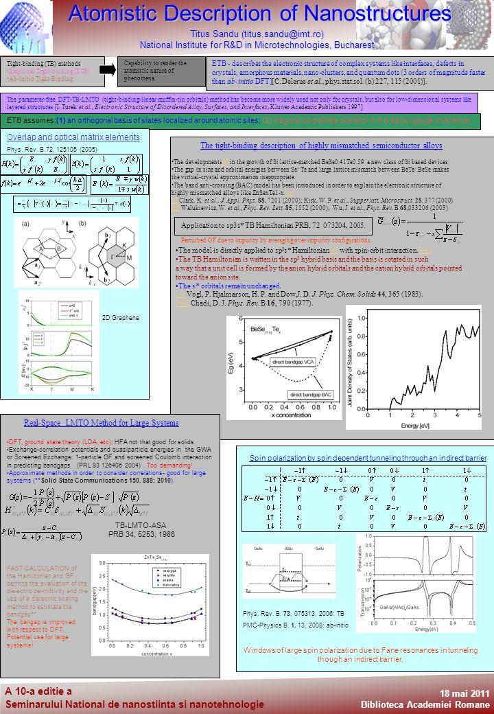 A 10-a editie a Seminarului National de nanostiinta si nanotehnologie 18 mai 2011 Biblioteca Academiei Romane Tight-binding (TB) methods: Empirical Ti
