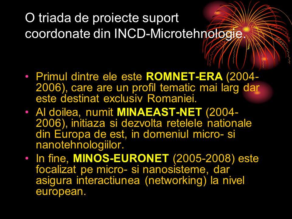 O triada de proiecte suport coordonate din INCD-Microtehnologie.