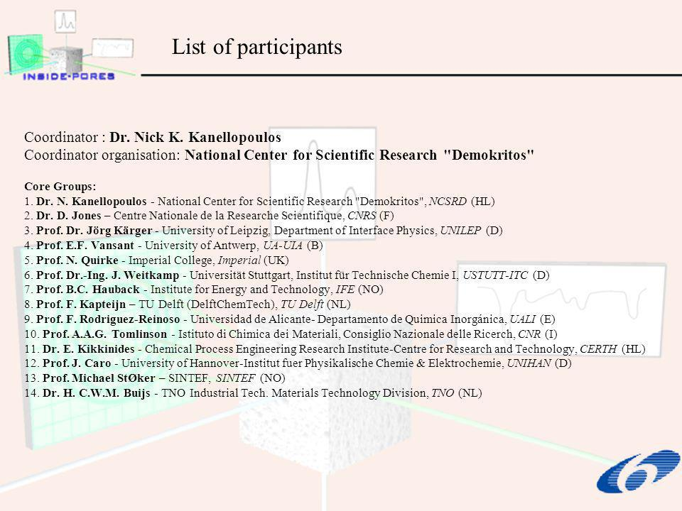 Coordinator : Dr. Nick K. Kanellopoulos Coordinator organisation: National Center for Scientific Research