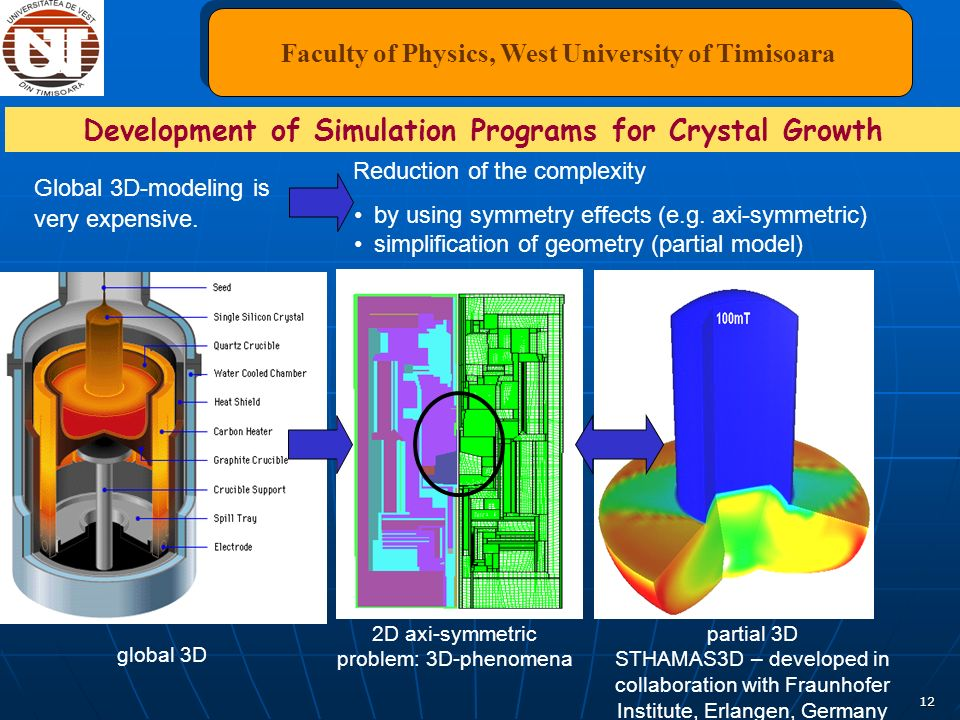 12 global 3D Global 3D-modeling is very expensive. 2D axi-symmetric problem: 3D-phenomena partial 3D STHAMAS3D – developed in collaboration with Fraun