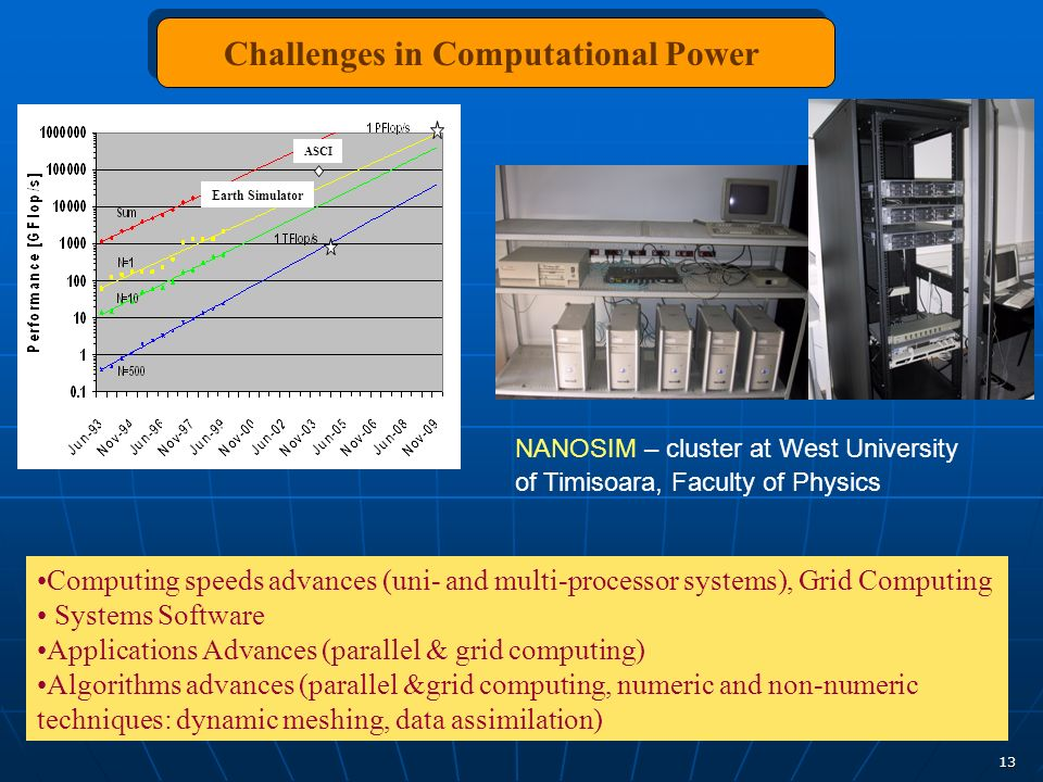 13 ASCI Earth Simulator Challenges in Computational Power Computing speeds advances (uni- and multi-processor systems), Grid Computing Systems Software Applications Advances (parallel & grid computing) Algorithms advances (parallel &grid computing, numeric and non-numeric techniques: dynamic meshing, data assimilation) NANOSIM – cluster at West University of Timisoara, Faculty of Physics