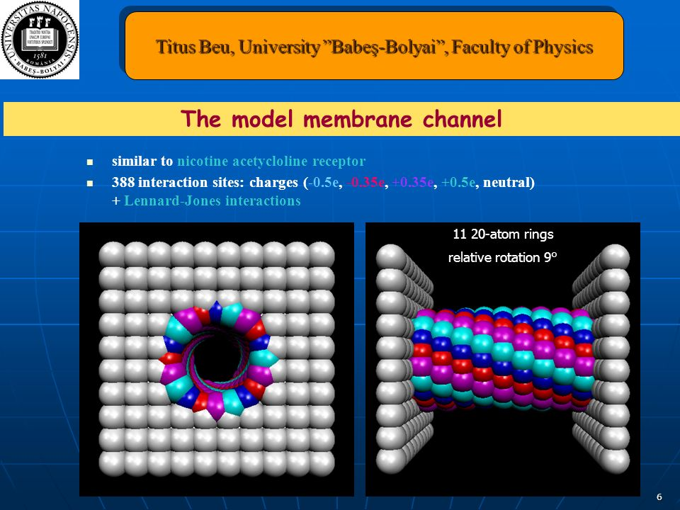 6 Titus Beu, University Babeş-Bolyai, Faculty of Physics The model membrane channel similar to nicotine acetycloline receptor 388 interaction sites: charges (-0.5e, -0.35e, +0.35e, +0.5e, neutral) + Lennard-Jones interactions 11 20-atom rings relative rotation 9°