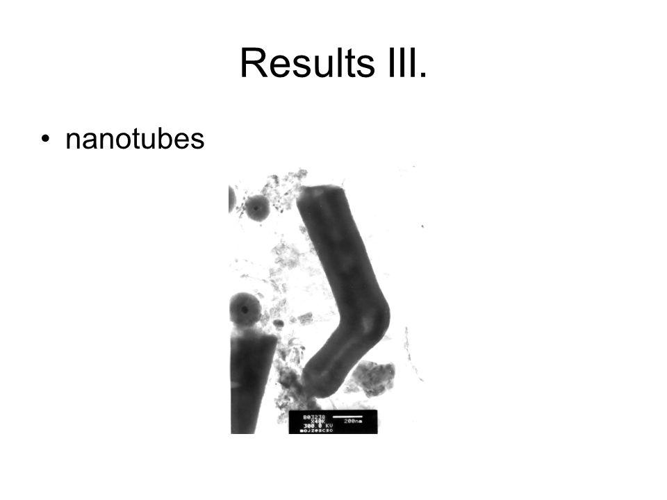 Results III. nanotubes