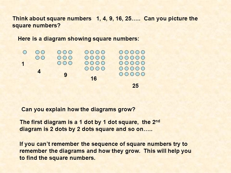 Think about odd numbers. Can you picture the odd number sequence? Here is a diagram of the odd number sequence: Explain how the numbers and the pictur