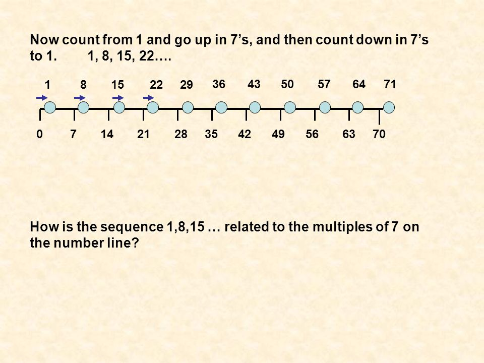 0 7 14 21 28 35 42 49 56 63 70 Now count from 1 and go up in 7s, and then count down in 7s to 1.