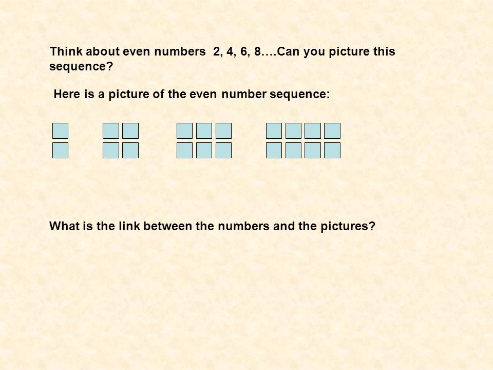 Think about even numbers 2, 4, 6, 8….Can you picture this sequence.