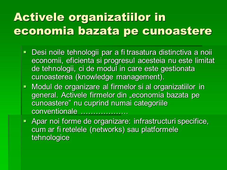 Activele organizatiilor in economia bazata pe cunoastere Desi noile tehnologii par a fi trasatura distinctiva a noii economii, eficienta si progresul acesteia nu este limitat de tehnologii, ci de modul in care este gestionata cunoasterea (knowledge management).