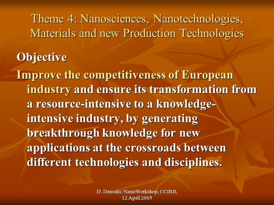 D.Dascalu: NanoWorkshop, CCIRB, 12 April 2005 Theme 4.