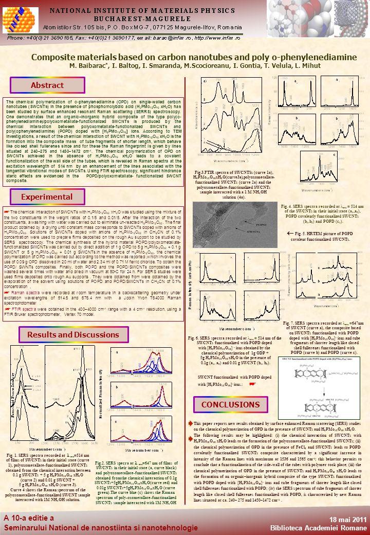 A 10-a editie a Seminarului National de nanostiinta si nanotehnologie 18 mai 2011 Biblioteca Academiei Romane Composite materials based on carbon nano