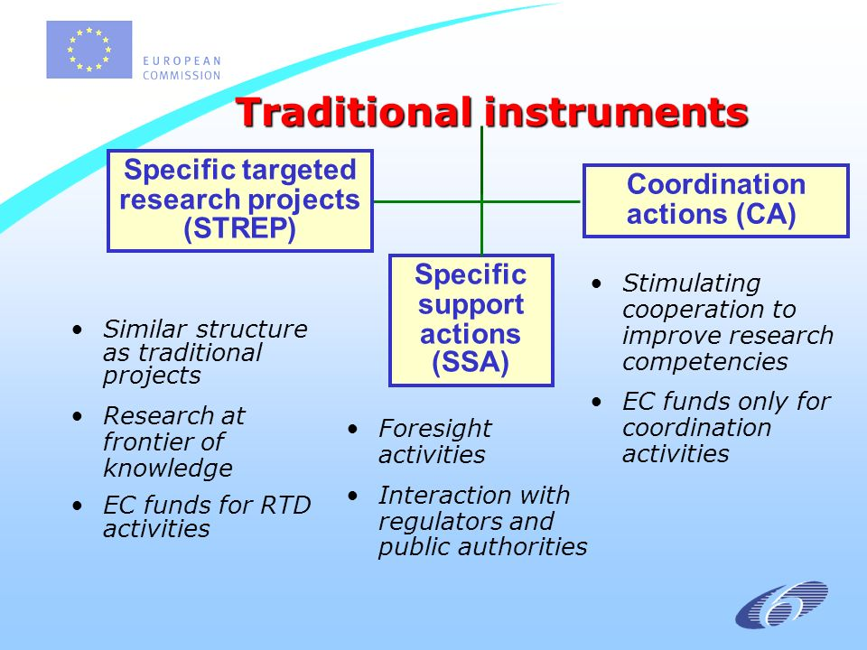 Stimulating cooperation to improve research competencies EC funds only for coordination activities Similar structure as traditional projects Research at frontier of knowledge EC funds for RTD activities Traditional instruments Traditional instruments Specific targeted research projects (STREP) Coordination actions (CA) Foresight activities Interaction with regulators and public authorities Specific support actions (SSA)
