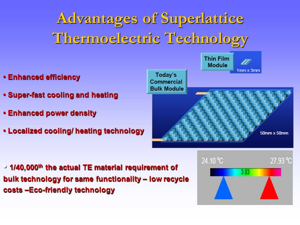 Advantages of Superlattice Thermoelectric Technology Enhanced efficiency Enhanced efficiency Super-fast cooling and heating Super-fast cooling and heating Enhanced power density Enhanced power density Localized cooling/ heating technology Localized cooling/ heating technology 1/40,000 th the actual TE material requirement of bulk technology for same functionality – low recycle costs –Eco-friendly technology 1/40,000 th the actual TE material requirement of bulk technology for same functionality – low recycle costs –Eco-friendly technology