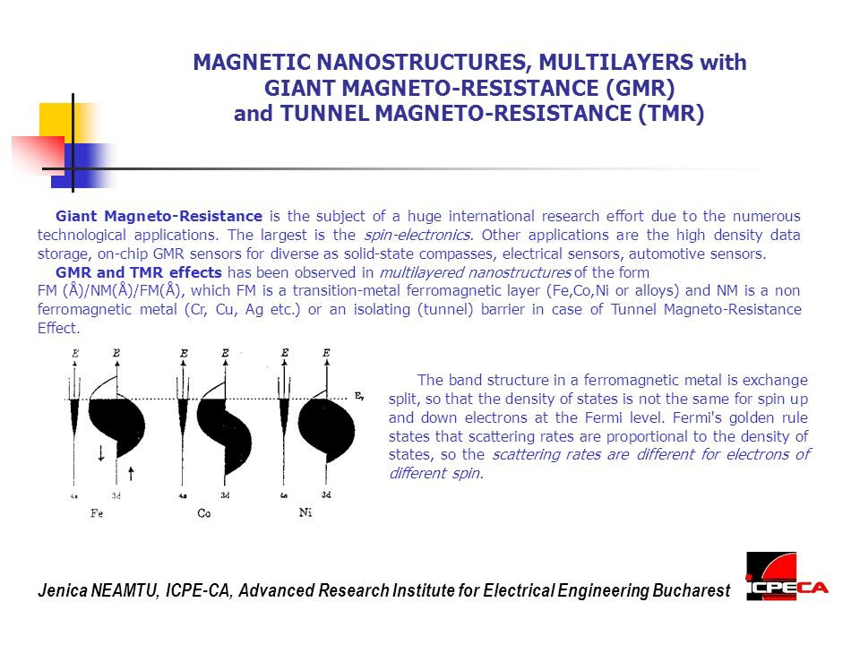 MAGNETIC NANOSTRUCTURES, MULTILAYERS with GIANT MAGNETO-RESISTANCE (GMR) and TUNNEL MAGNETO-RESISTANCE (TMR) Jenica NEAMTU, ICPE-CA, Advanced Research