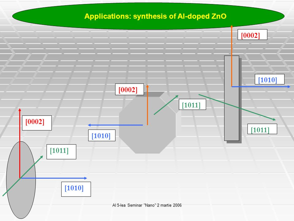 Al 5-lea Seminar Nano 2 martie 2006 Applications: synthesis of Al-doped ZnO [0002] [1010] [1011] [0002] [1011] [1010] [0002] [1011] [1010]