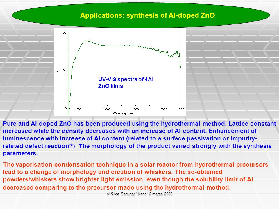 Al 5-lea Seminar Nano 2 martie 2006 Applications: synthesis of Al-doped ZnO Pure and Al doped ZnO has been produced using the hydrothermal method.